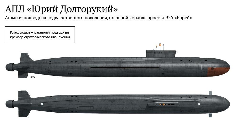 ттх атомной подводной лодки александр невский